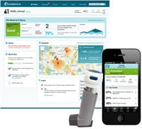 Remote Bronchodilator Monitoring Improved Asthma Control
