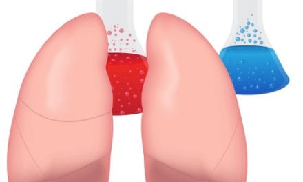 New Potential Biomarkers for COPD Activity in Patients