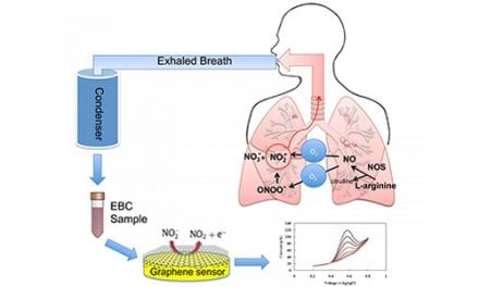 Graphene-based Senor May Predict Asthma Attacks
