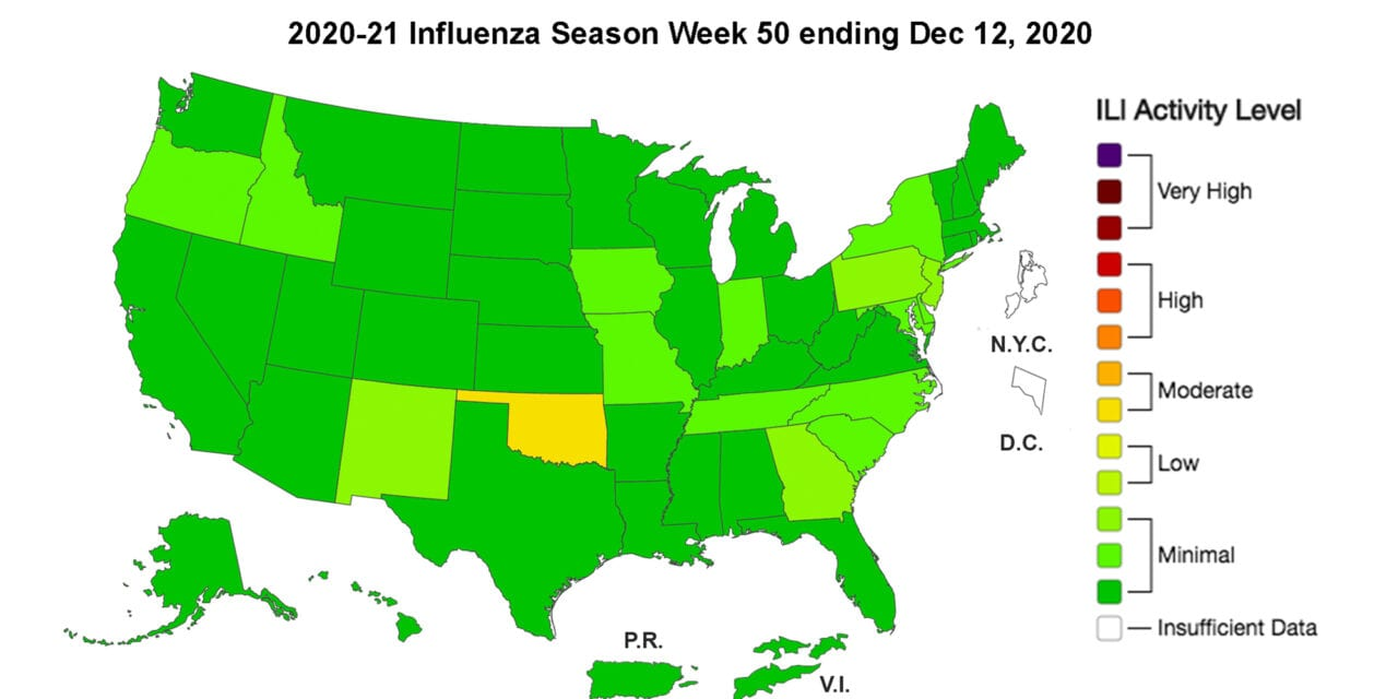 Influenza Cases Remain Unusually Low, CDC Data Shows