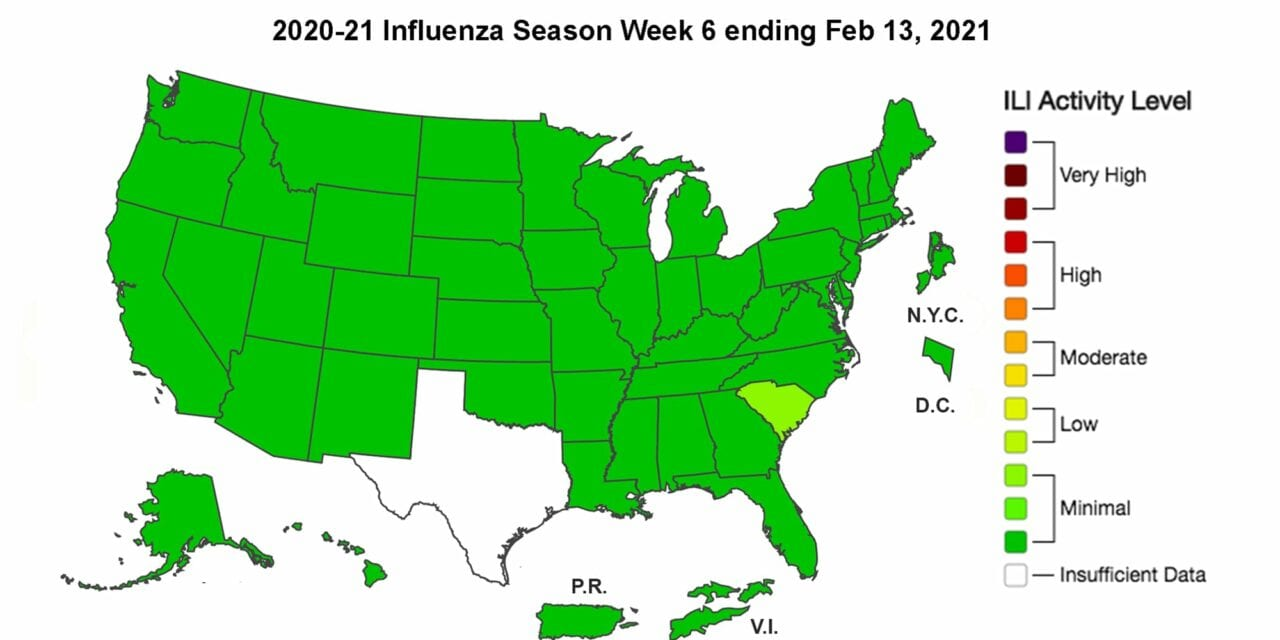CDC: Flu Activity Lower Than Any Other Year On Record