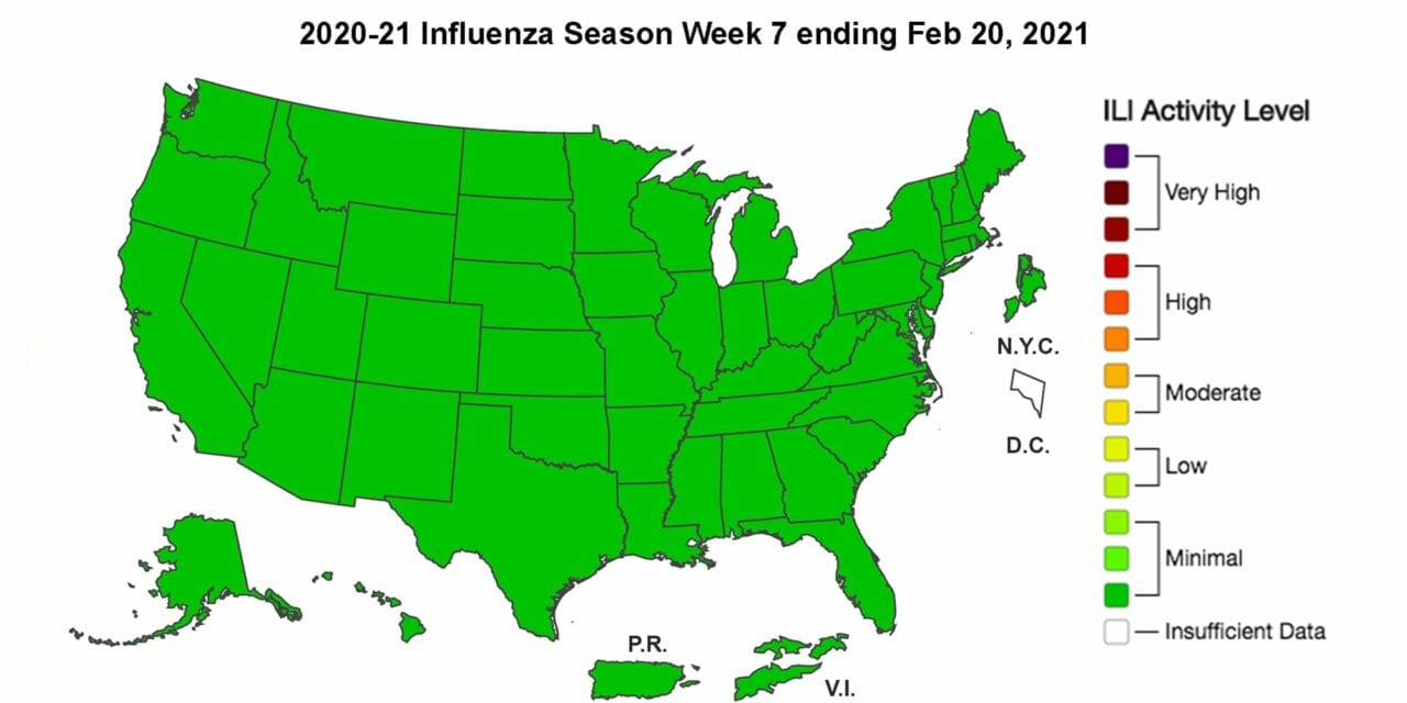 CDC: The Flu Has Nearly Disappeared This Season